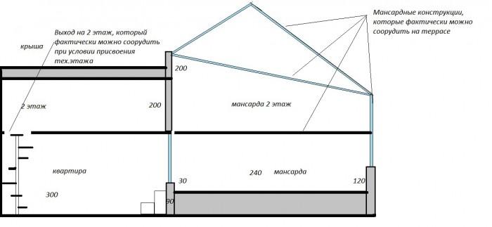 3 комнатная квартира  96кв.м. в элитном  комплексе Изумрудный по ул. Механизатор 614337