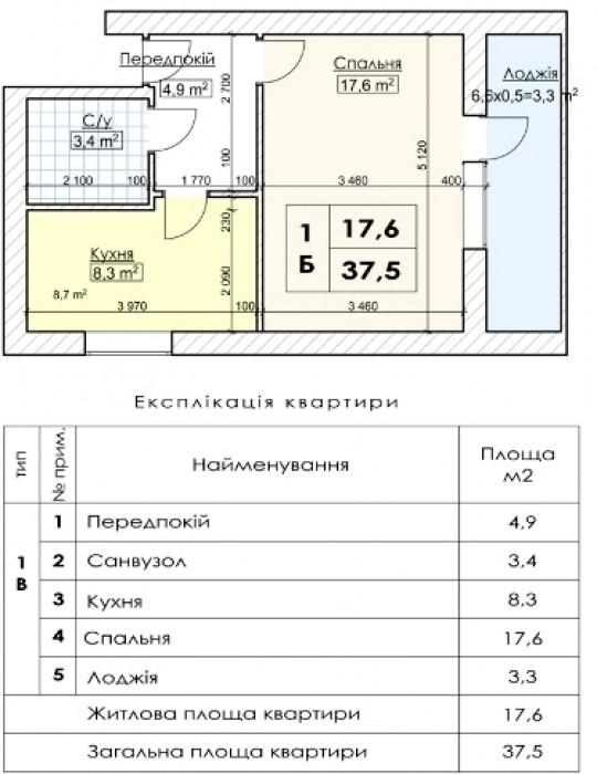 Продается однокомнатная квартира в уютном для жизни и воспитания детей доме. В п 617093