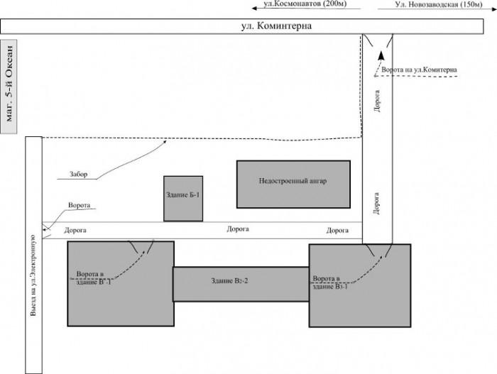 Собственник сдает в аренду: - помещения производственно-складского назначения (1 643068